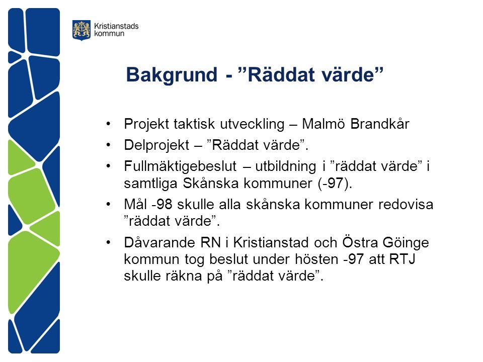 Bakgrund - Räddat värde Projekt taktisk utveckling – Malmö Brandkår Delprojekt – Räddat värde .