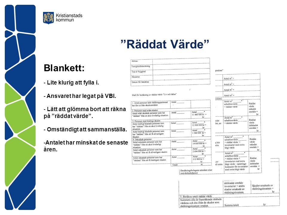 Räddat Värde Blankett: - Lite klurig att fylla i.
