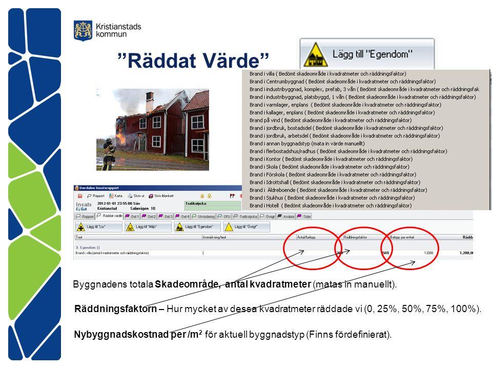 Räddat Värde Byggnadens totala Skadeområde, antal kvadratmeter (matas in manuellt).