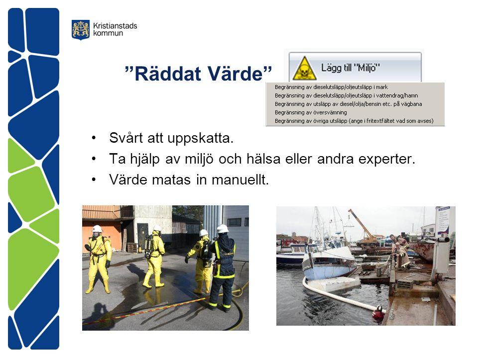 Räddat Värde Värde matas in manuellt.Möjlighet att ange räddningsfaktor .