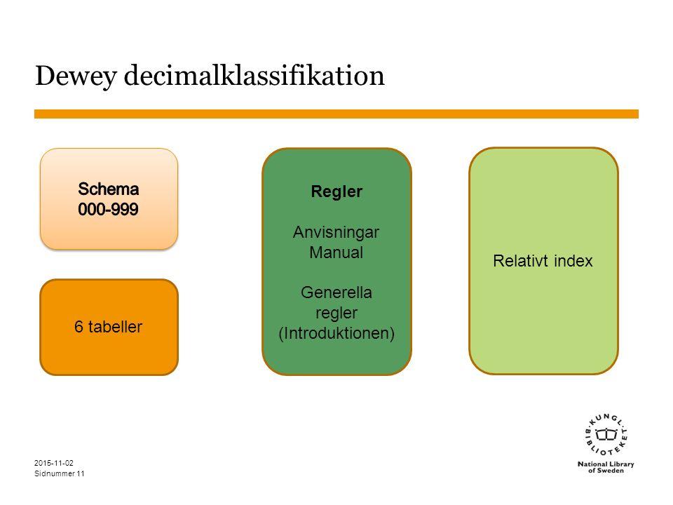 Sidnummer Dewey decimalklassifikation 2015-11-02 11 6 tabeller Regler Anvisningar Manual Generella regler (Introduktionen) Relativt index