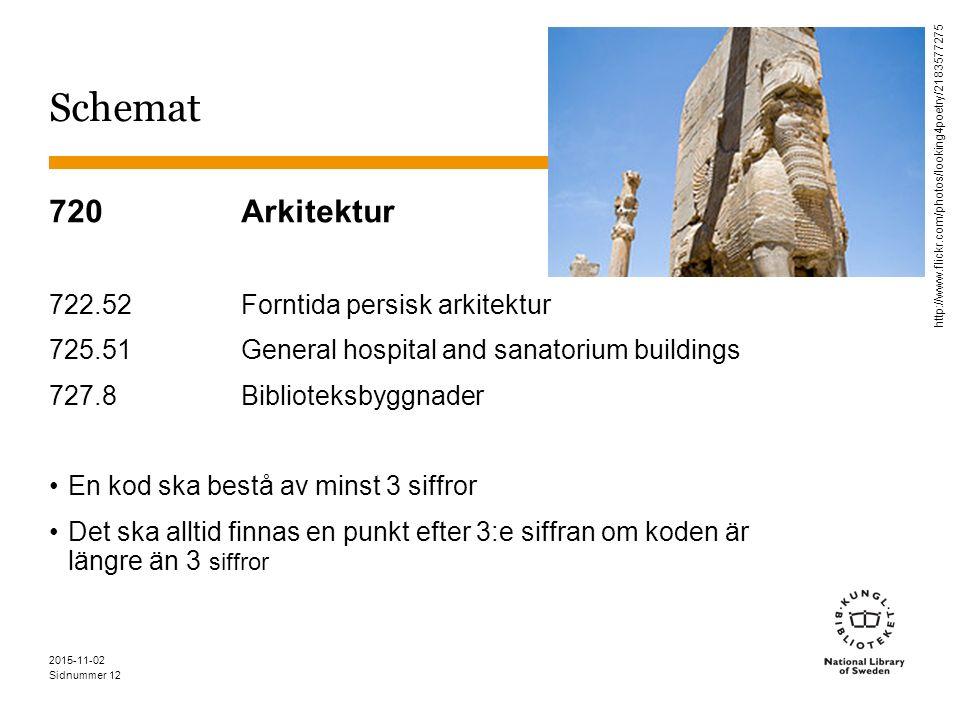 Sidnummer 2015-11-02 Schemat 720Arkitektur 722.52Forntida persisk arkitektur 725.51General hospital and sanatorium buildings 727.8Biblioteksbyggnader