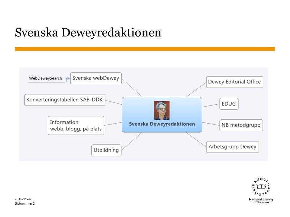 Sidnummer Utveckling och organisation 2015-11-02 3 Dewey Editorial Office 4 personer på LC & OCLC EPC Editorial Policy Committee Konsulteras om ändringar EDUG European Dewey User Group