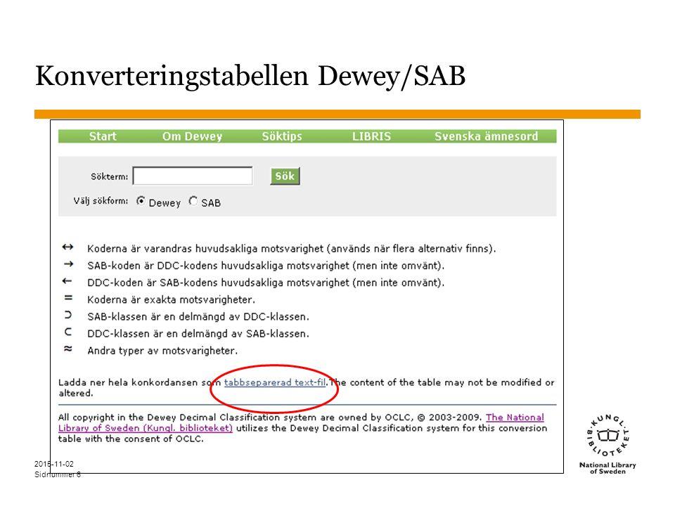 Sidnummer 2015-11-02 7 Sökningar på klassifikation i Libris: DDK SAB via konverterings- tabellen