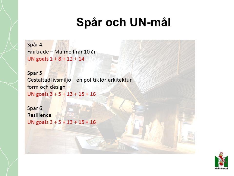 Spår och UN-mål Spår 4 Fairtrade – Malmö firar 10 år UN goals 1 + 8 + 12 + 14 Spår 5 Gestaltad livsmiljö – en politik för arkitektur, form och design UN goals 3 + 5 + 13 + 15 + 16 Spår 6 Resilience UN goals 3 + 5 + 13 + 15 + 16