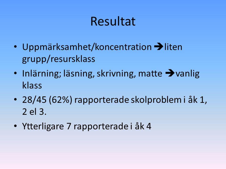 Resultat Uppmärksamhet/koncentration  liten grupp/resursklass Inlärning; läsning, skrivning, matte  vanlig klass 28/45 (62%) rapporterade skolproblem i åk 1, 2 el 3.