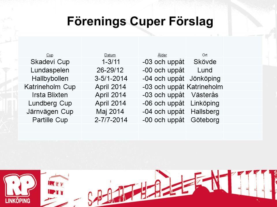 Förenings Cuper Förslag CupDatumÅlderOrt Skadevi Cup 1-3/11 -03 och uppåtSkövde Lundaspelen26-29/12 -00 och uppåtLund Hallbybollen 3-5/1-2014 -04 och uppåtJönköping Katrineholm Cup April 2014 -03 och uppåtKatrineholm Irsta Blixten April 2014 -03 och uppåtVästerås Lundberg Cup April 2014 -06 och uppåtLinköping Järnvägen CupMaj 2014 -04 och uppåtHallsberg Partille Cup 2-7/7-2014 -00 och uppåtGöteborg