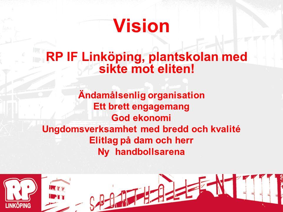 Vision RP IF Linköping, plantskolan med sikte mot eliten.