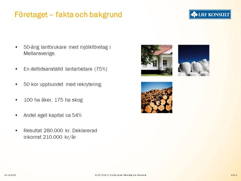 SIDA 2 15 maj 2008© LRF KONSULT, Svante Kaijser Affärsrådgivare Vänersborg Företaget – fakta och bakgrund 50-årig lantbrukare med mjölkföretag i Mellansverige.