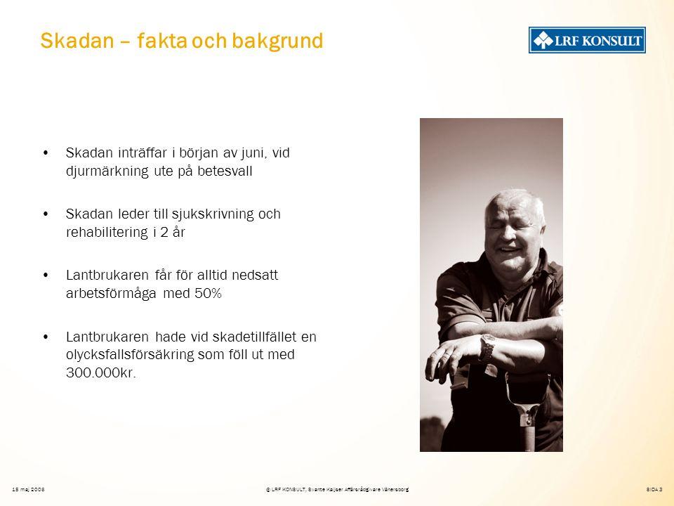 SIDA 3 15 maj 2008© LRF KONSULT, Svante Kaijser Affärsrådgivare Vänersborg Skadan – fakta och bakgrund Skadan inträffar i början av juni, vid djurmärkning ute på betesvall Skadan leder till sjukskrivning och rehabilitering i 2 år Lantbrukaren får för alltid nedsatt arbetsförmåga med 50% Lantbrukaren hade vid skadetillfället en olycksfallsförsäkring som föll ut med 300.000kr.