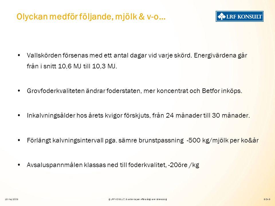 SIDA 5 15 maj 2008© LRF KONSULT, Svante Kaijser Affärsrådgivare Vänersborg Olyckan medför följande, mjölk & v-o… Vallskörden försenas med ett antal dagar vid varje skörd.