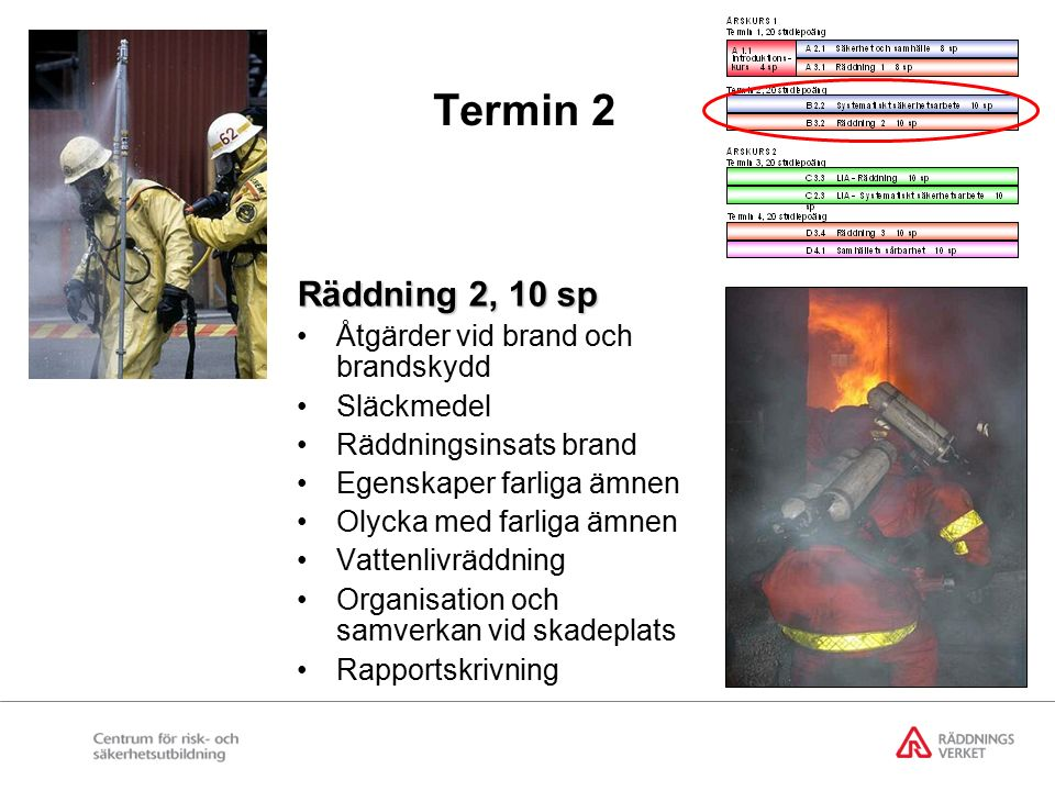 Termin 2 Räddning 2, 10 sp Åtgärder vid brand och brandskydd Släckmedel Räddningsinsats brand Egenskaper farliga ämnen Olycka med farliga ämnen Vattenlivräddning Organisation och samverkan vid skadeplats Rapportskrivning