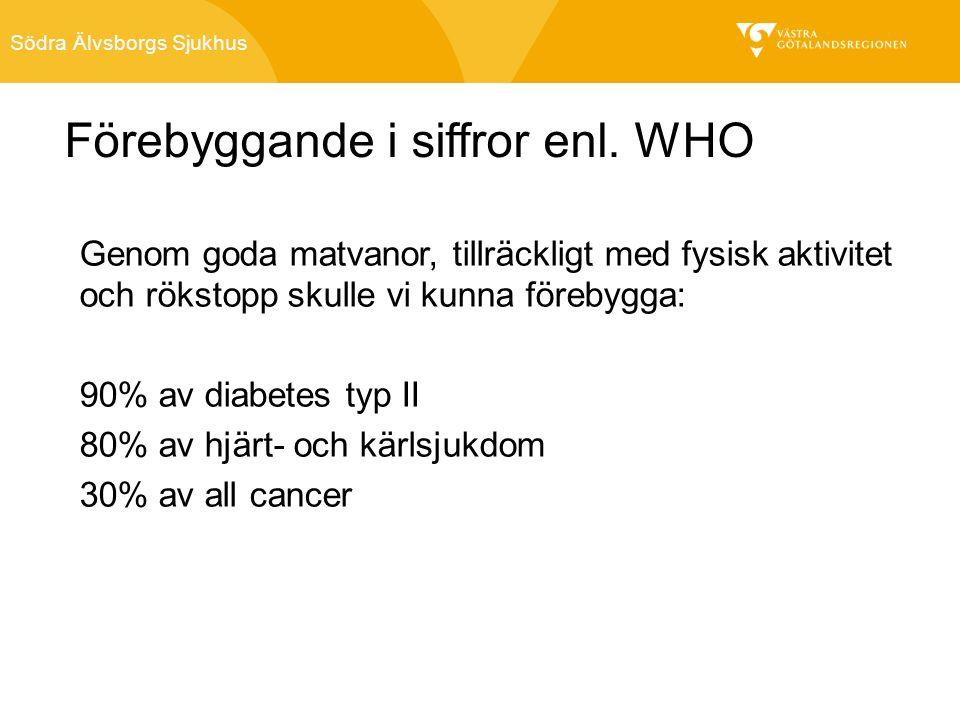 Södra Älvsborgs Sjukhus Förebyggande i siffror enl.