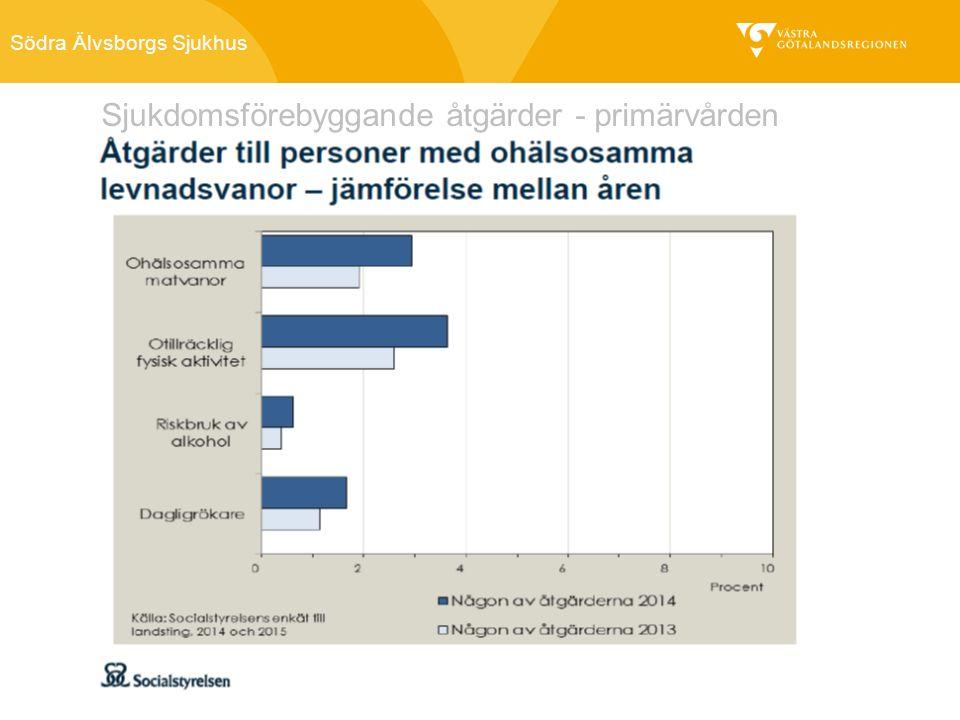 Sjukdomsförebyggande åtgärder - primärvården