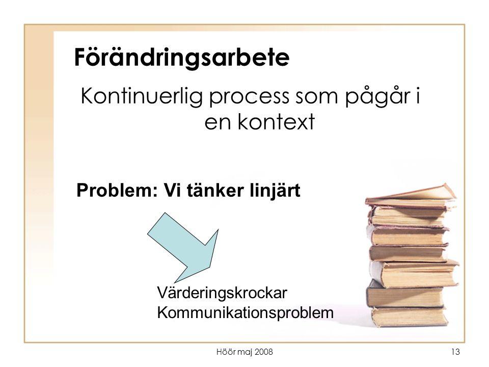 Höör maj 200813 Förändringsarbete Kontinuerlig process som pågår i en kontext Värderingskrockar Kommunikationsproblem Problem: Vi tänker linjärt