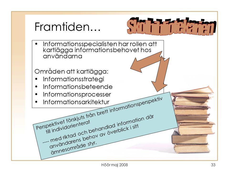 Höör maj 200833 Informationsspecialisten har rollen att kartlägga informationsbehovet hos användarna Områden att kartlägga: Informationsstrategi Infor