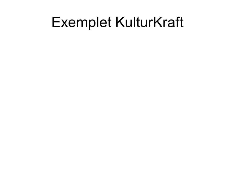 Exemplet KulturKraft