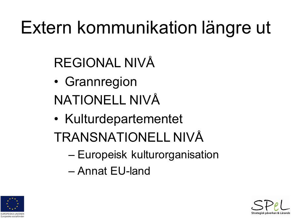 Extern kommunikation längre ut REGIONAL NIVÅ Grannregion NATIONELL NIVÅ Kulturdepartementet TRANSNATIONELL NIVÅ –Europeisk kulturorganisation –Annat EU-land