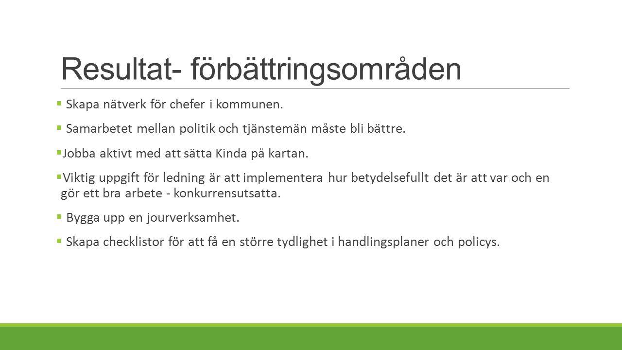 Resultat- förbättringsområden  Skapa nätverk för chefer i kommunen.