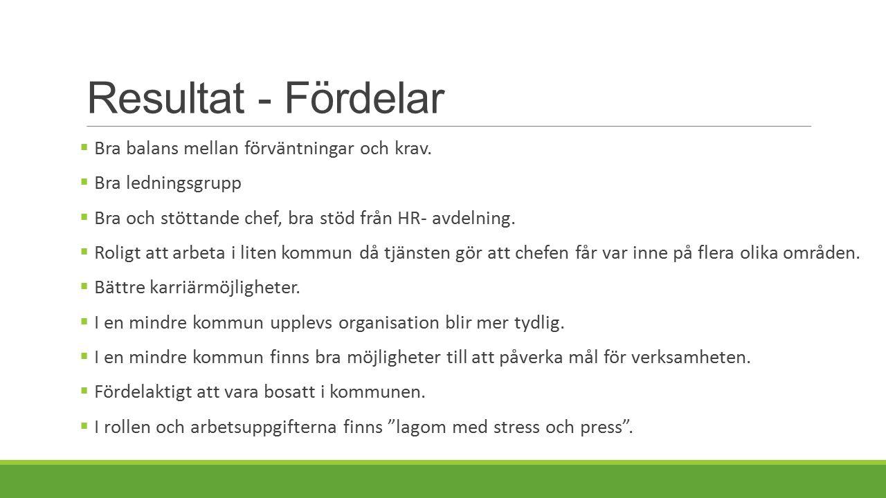 Resultat - Nackdelar  Ny verksamhet.