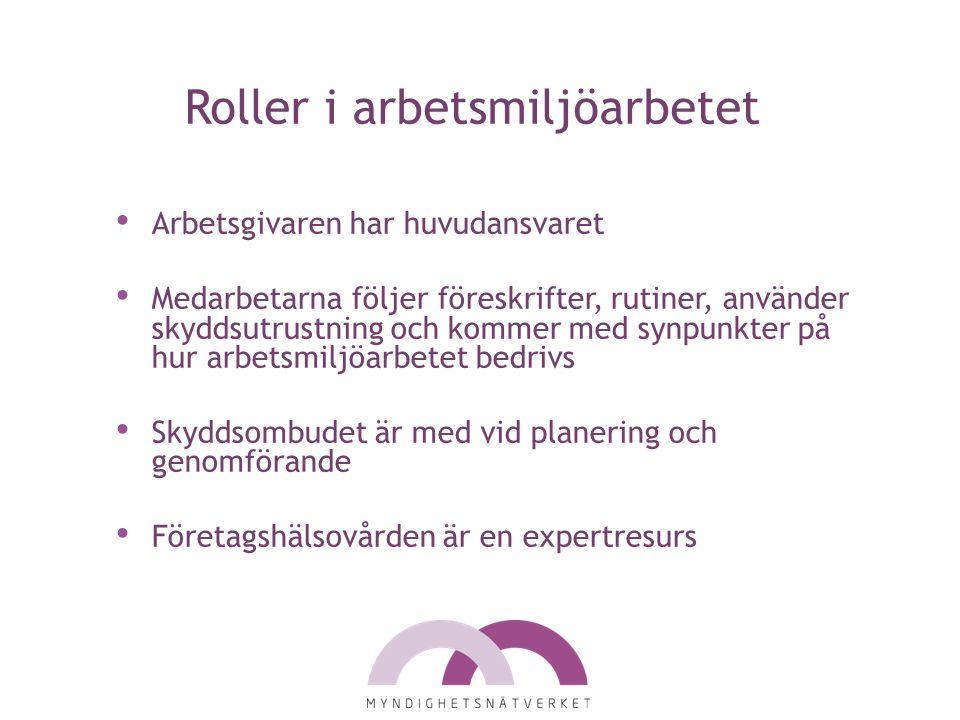Roller i arbetsmiljöarbetet Arbetsgivaren har huvudansvaret Medarbetarna följer föreskrifter, rutiner, använder skyddsutrustning och kommer med synpun