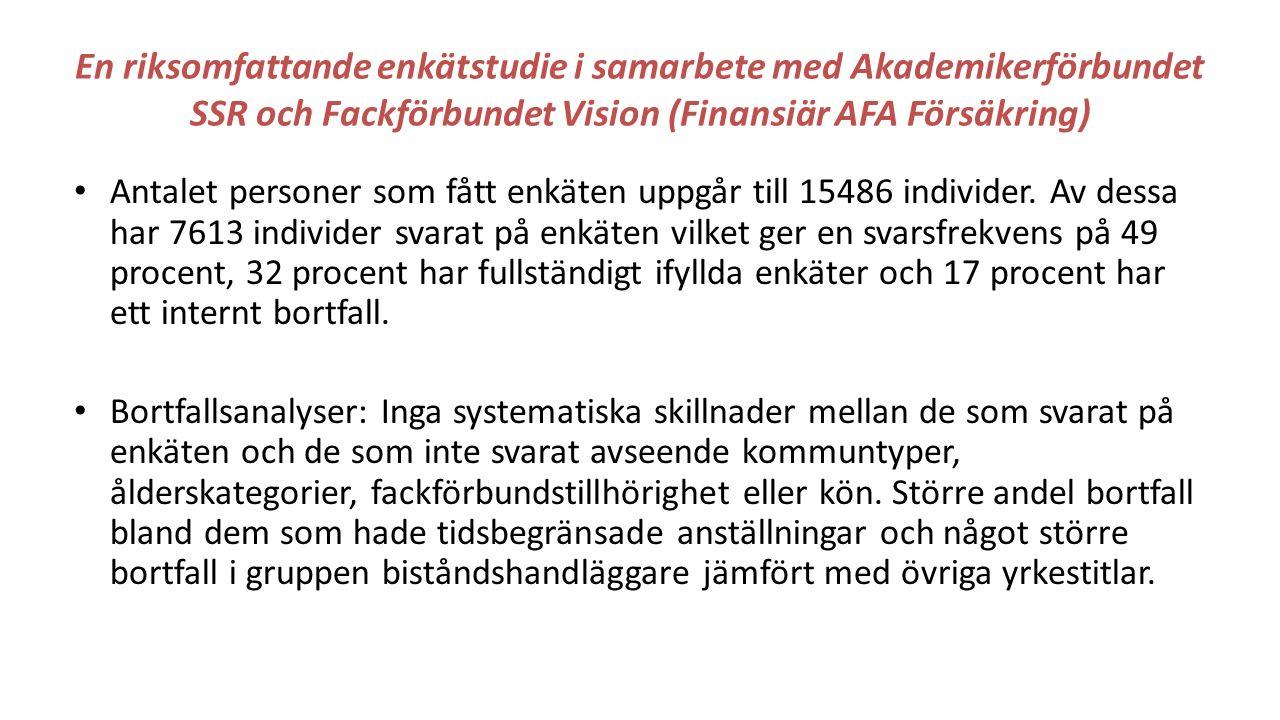En riksomfattande enkätstudie i samarbete med Akademikerförbundet SSR och Fackförbundet Vision (Finansiär AFA Försäkring) Antalet personer som fått enkäten uppgår till 15486 individer.