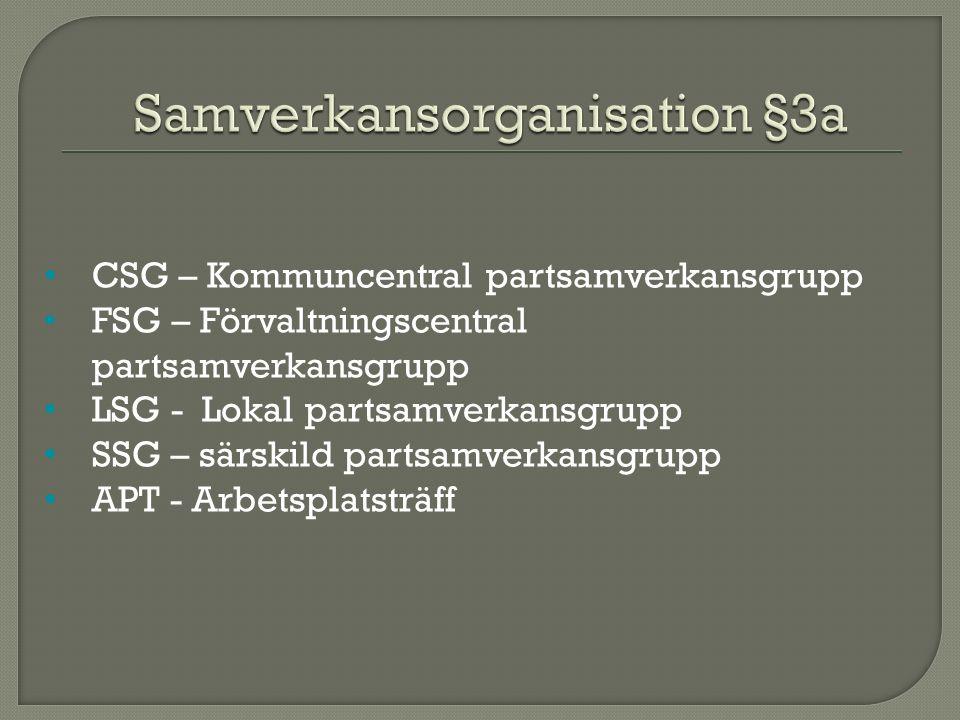 CSG – Kommuncentral partsamverkansgrupp FSG – Förvaltningscentral partsamverkansgrupp LSG - Lokal partsamverkansgrupp SSG – särskild partsamverkansgrupp APT - Arbetsplatsträff