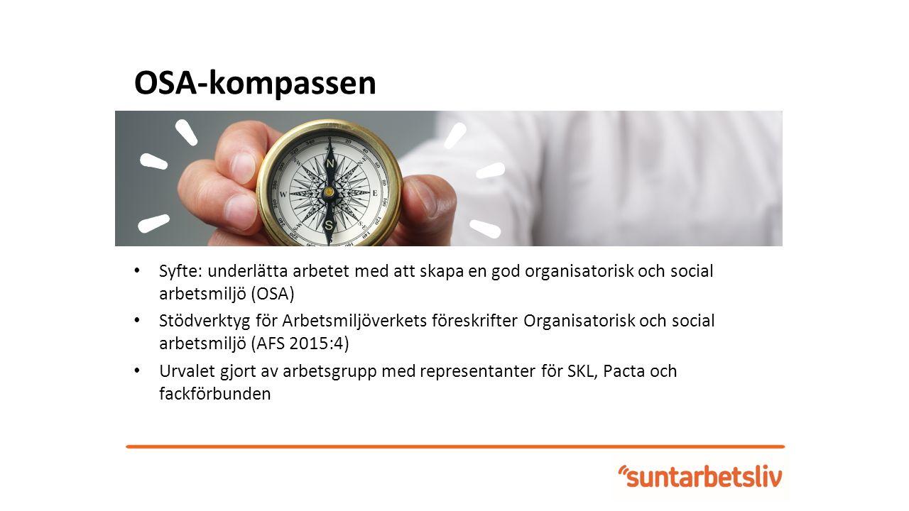 Syfte: underlätta arbetet med att skapa en god organisatorisk och social arbetsmiljö (OSA) Stödverktyg för Arbetsmiljöverkets föreskrifter Organisatorisk och social arbetsmiljö (AFS 2015:4) Urvalet gjort av arbetsgrupp med representanter för SKL, Pacta och fackförbunden