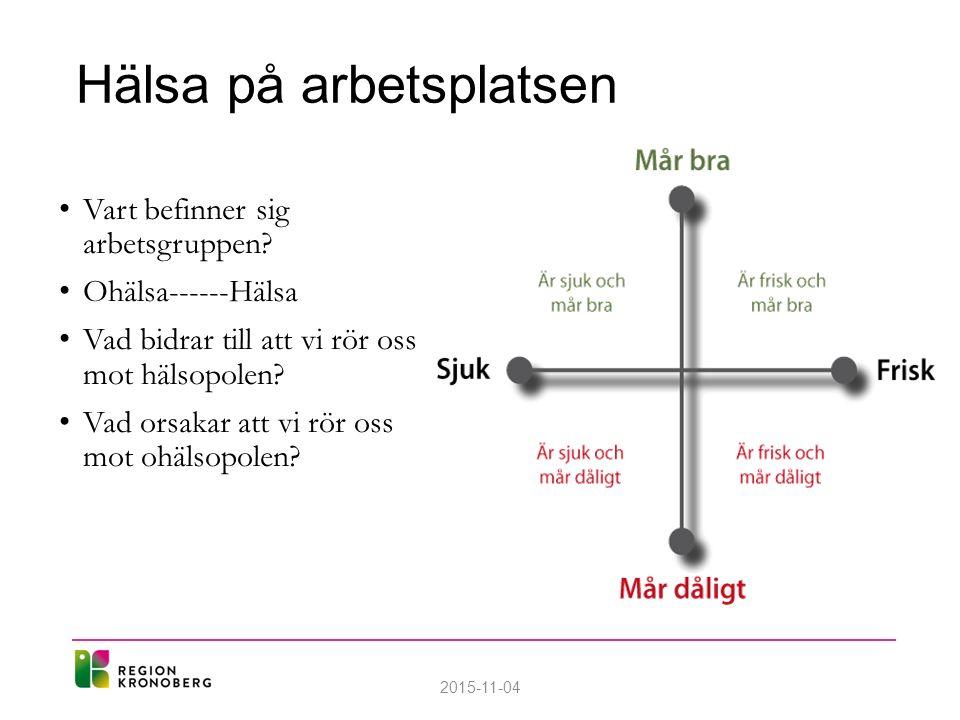 Arbetsmiljö och hälsoarbete - tre strategier 2015-11-04