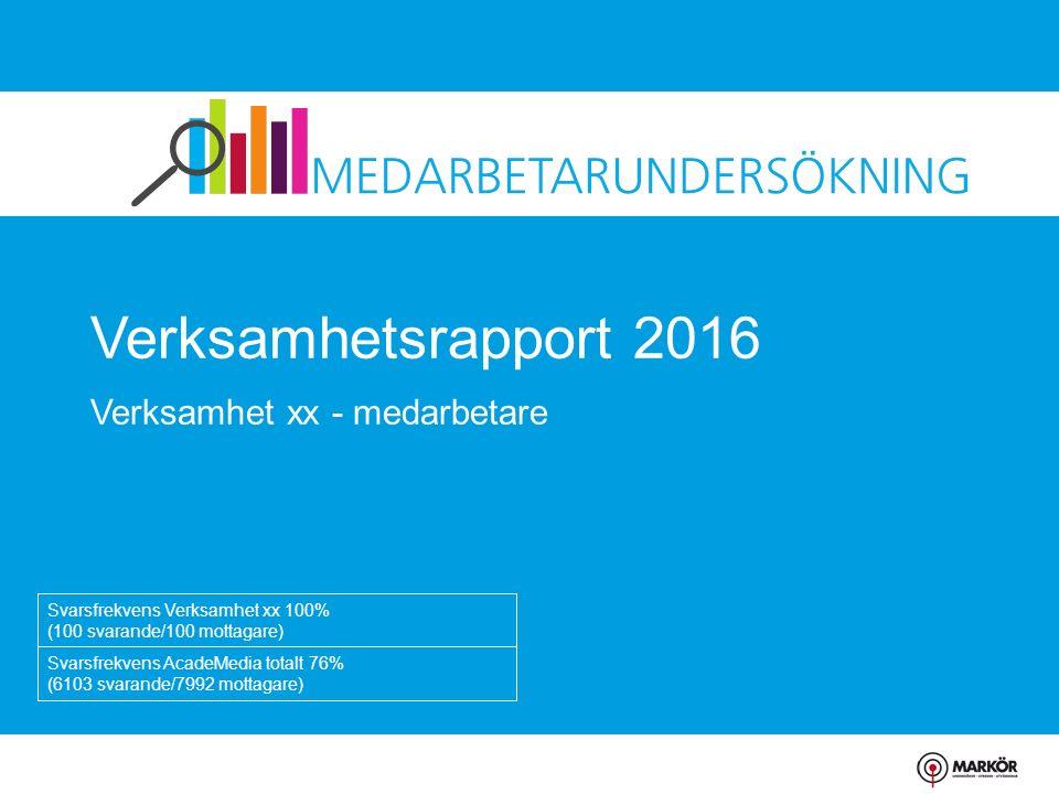Resultat per fråga Februari 2016Medarbetare 2016 Verksamhetsrapport22