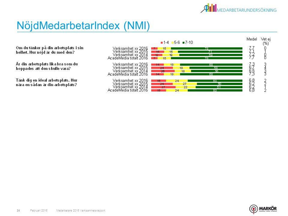 NöjdMedarbetarIndex (NMI) Februari 2016Medarbetare 2016 Verksamhetsrapport24
