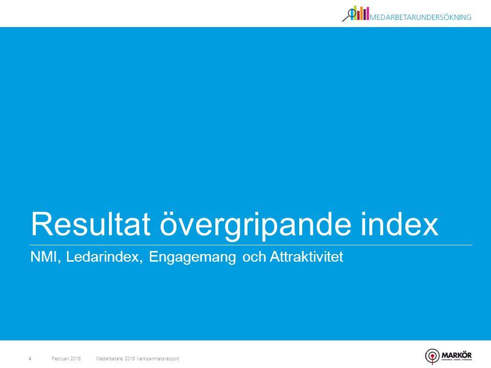 Resultat övergripande index NMI, Ledarindex, Engagemang och Attraktivitet 4Februari 2016Medarbetare 2016 Verksamhetsrapport