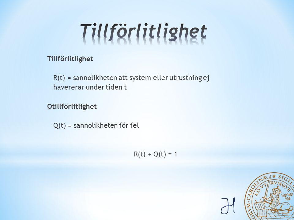 Tillförlitlighet R(t) = sannolikheten att system eller utrustning ej havererar under tiden t Otillförlitlighet Q(t) = sannolikheten för fel R(t) + Q(t) = 1