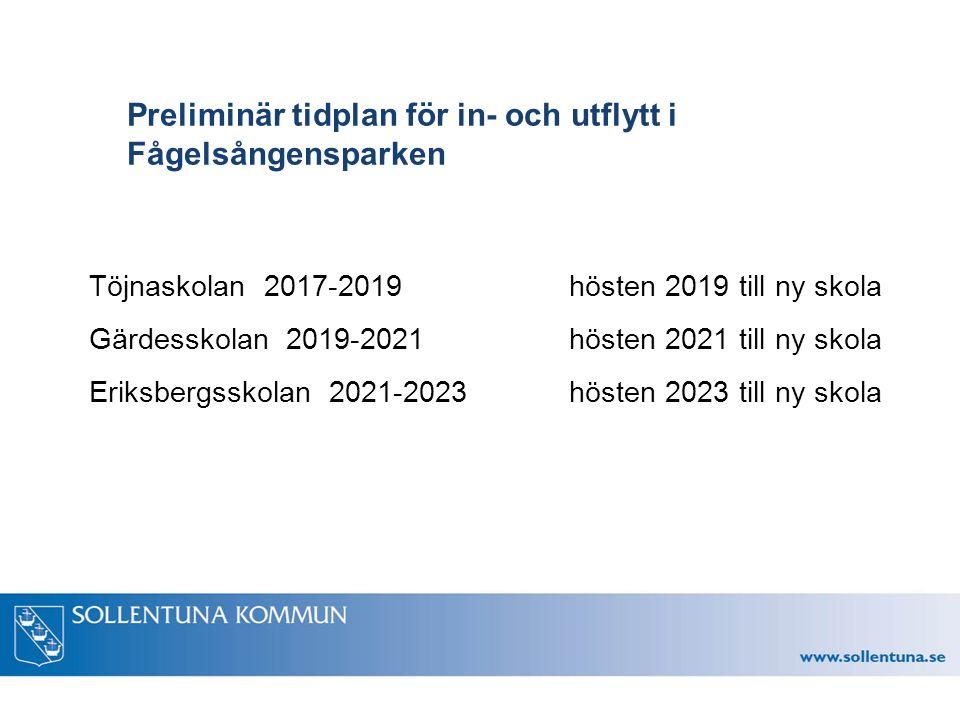 Preliminär tidplan för in- och utflytt i Fågelsångensparken Töjnaskolan 2017-2019 hösten 2019 till ny skola Gärdesskolan 2019-2021 hösten 2021 till ny