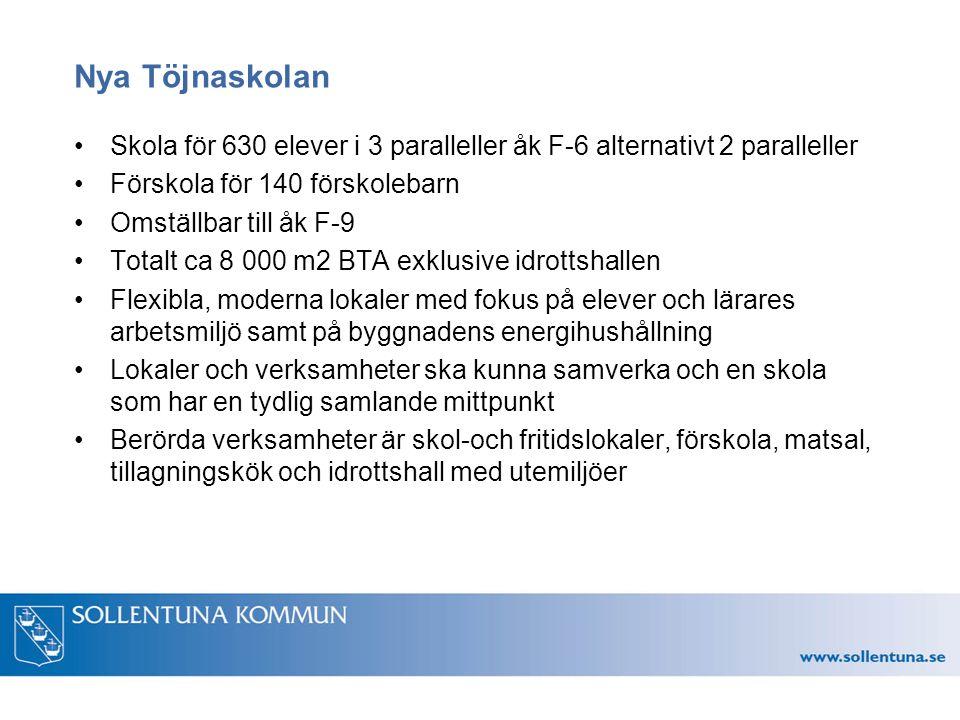 Nya Töjnaskolan Skola för 630 elever i 3 paralleller åk F-6 alternativt 2 paralleller Förskola för 140 förskolebarn Omställbar till åk F-9 Totalt ca 8