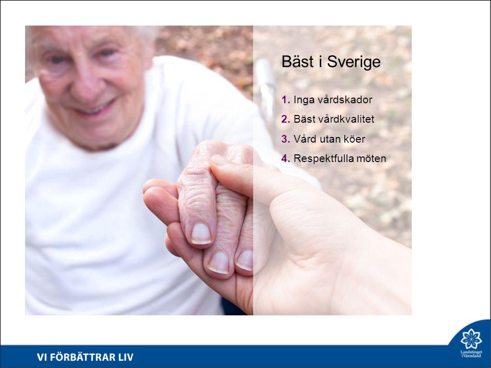 Bäst i Sverige 1. Inga vårdskador 2. Bäst vårdkvalitet 3. Vård utan köer 4. Respektfulla möten
