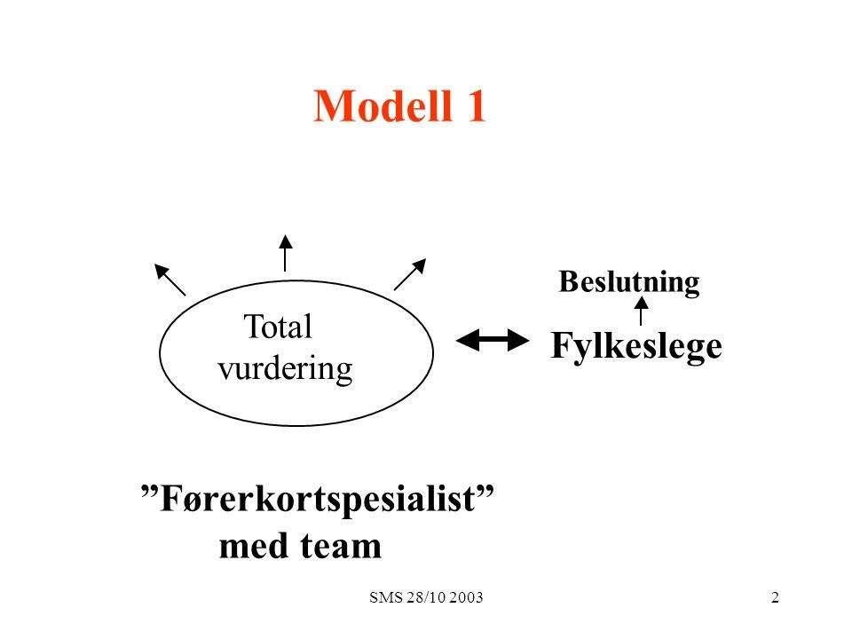 """SMS 28/10 20032 """"Førerkortspesialist"""" med team Total vurdering Beslutning Fylkeslege Modell 1"""