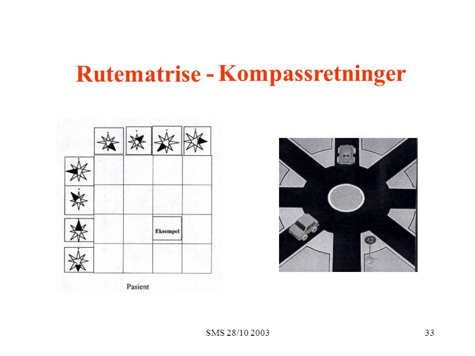 SMS 28/10 200333 Rutematrise - Kompassretninger