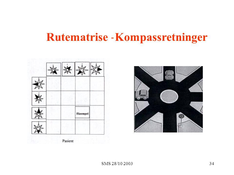 SMS 28/10 200334 KompassretningerRutematrise -