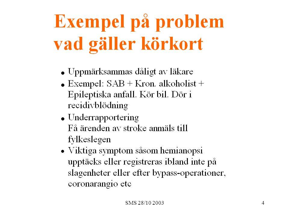 SMS 28/10 200325 Slutresultat Teamets bedömning Godkänd Inte godkänd Summa 18 29 47 NorSDSA ej utfört 5 2 7 Delsumma 23 31 54 Beslut av fylkeslege Körkort för bil, ej buss +1 -1 Dispensasjon +5 -5 Körkort begr.
