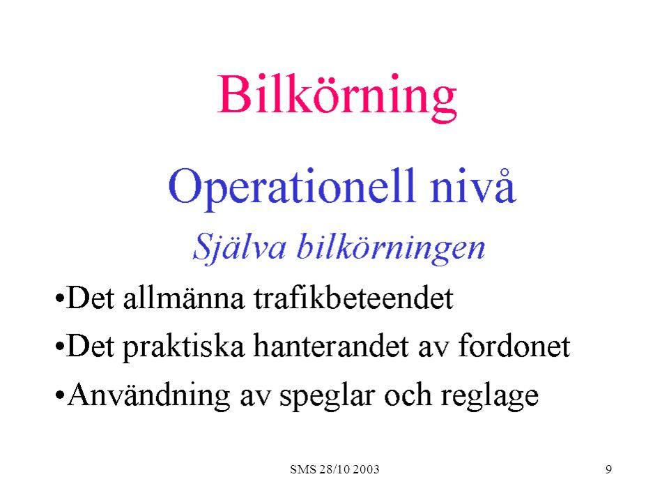 SMS 28/10 200330 Nordic Stroke Driver Screening Assessment (NorSDSA)