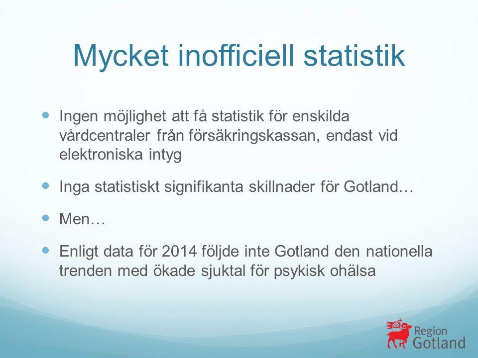 Ingen möjlighet att få statistik för enskilda vårdcentraler från försäkringskassan, endast vid elektroniska intyg Inga statistiskt signifikanta skillnader för Gotland… Men… Enligt data för 2014 följde inte Gotland den nationella trenden med ökade sjuktal för psykisk ohälsa Mycket inofficiell statistik