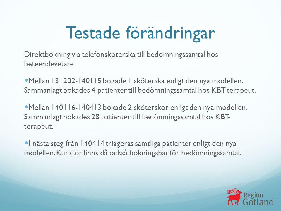 Direktbokning via telefonsköterska till bedömningssamtal hos beteendevetare Mellan 131202-140115 bokade 1 sköterska enligt den nya modellen.