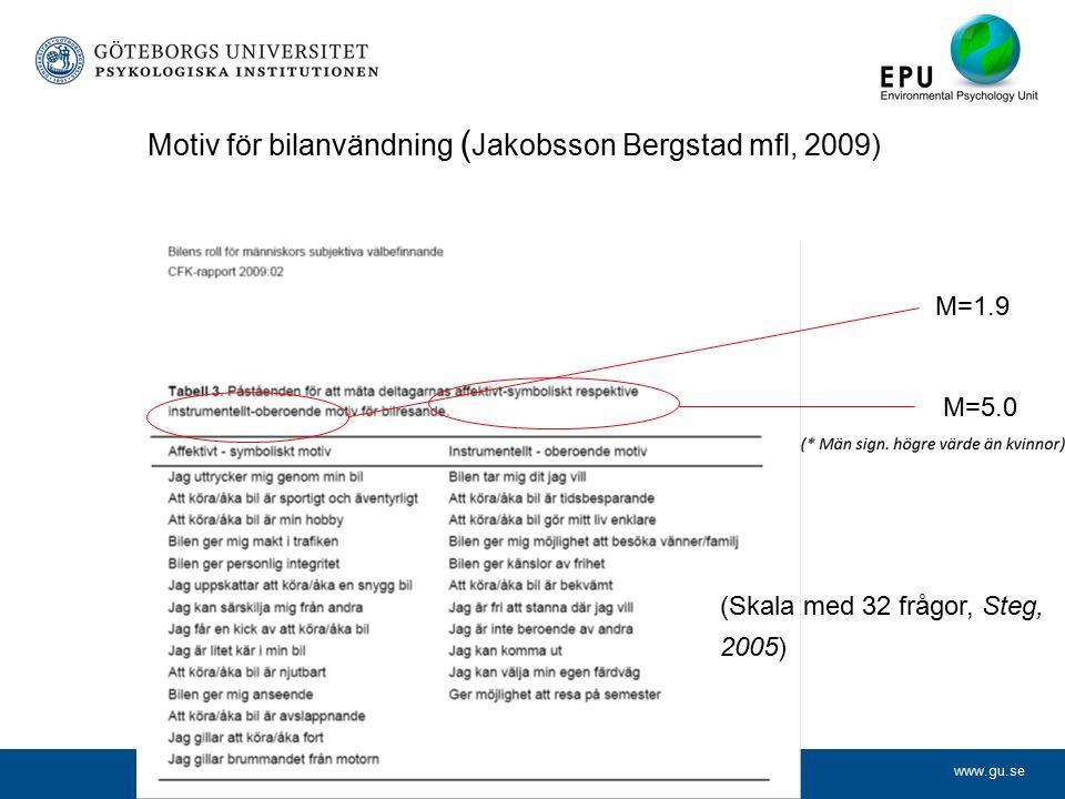 www.gu.se Motiv för bilanvändning ( Jakobsson Bergstad mfl, 2009) M=1.9 M=5.0 (Skala med 32 frågor, Steg, 2005)