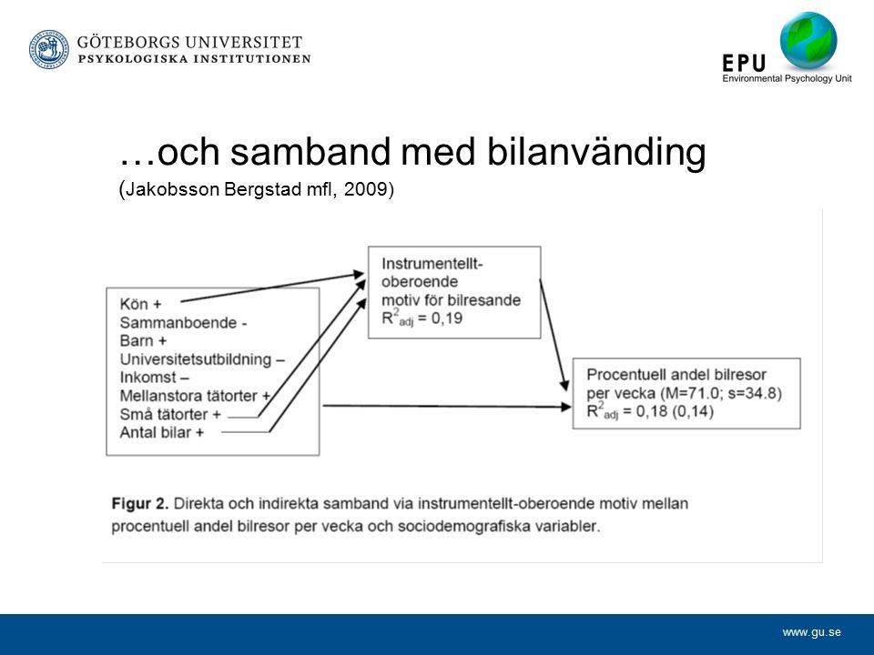 www.gu.se …och samband med bilanvänding ( Jakobsson Bergstad mfl, 2009)