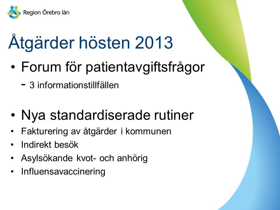 Åtgärder hösten 2013 Forum för patientavgiftsfrågor - 3 informationstillfällen Nya standardiserade rutiner Fakturering av åtgärder i kommunen Indirekt besök Asylsökande kvot- och anhörig Influensavaccinering