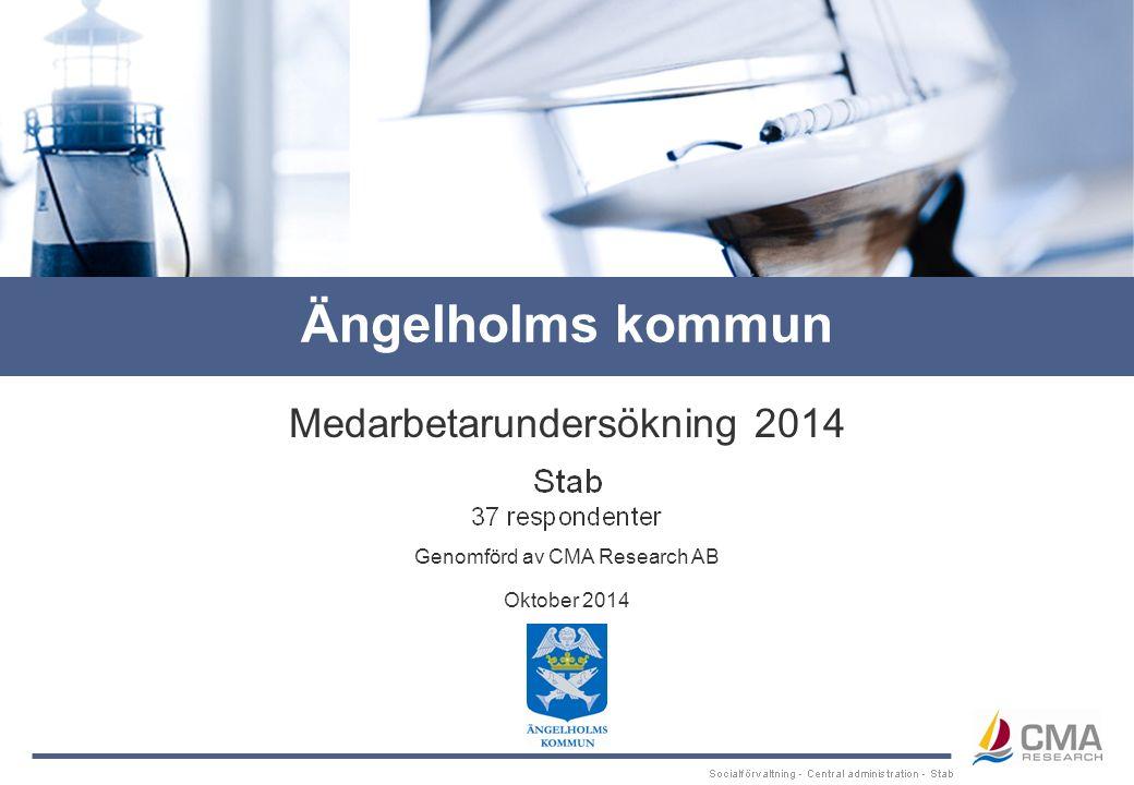 Ängelholms kommun, Medarbetarundersökning 2014, sid 21 Medarbetarskap Medarbetarsamtal