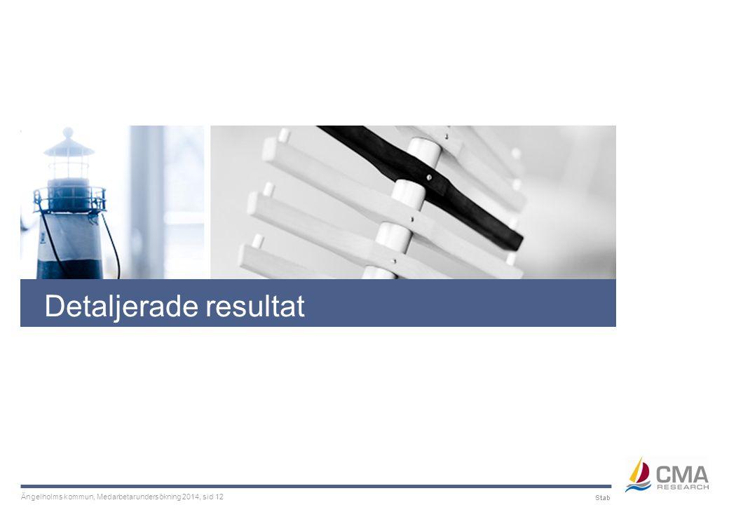 Ängelholms kommun, Medarbetarundersökning 2014, sid 12 Detaljerade resultat