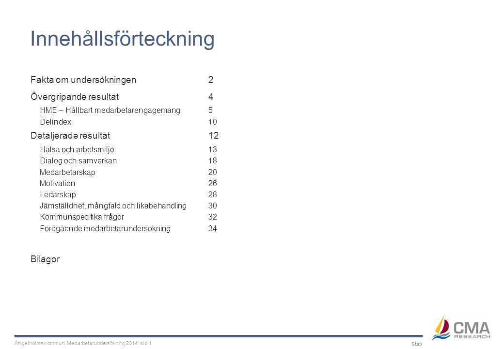 Ängelholms kommun, Medarbetarundersökning 2014, sid 2 Fakta om undersökningen Bakgrund och syfte Medarbetarundersökningar är för Skåne Nordvästs kommuner en viktig del i arbetet med att följa upp och utveckla personalarbetet.