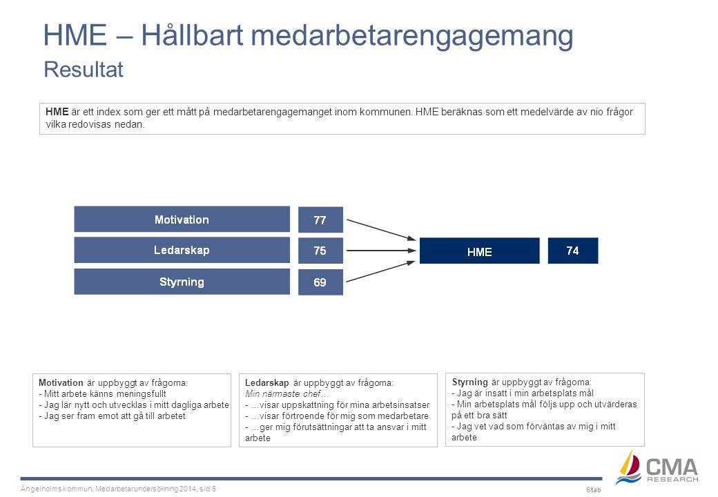 Ängelholms kommun, Medarbetarundersökning 2014, sid 37 Föregående medarbetarundersökning Jämförelser med Ängelholms kommun